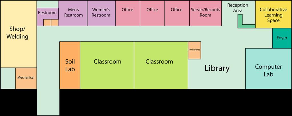 Ag Center Floor Plan
